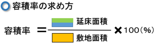 アパート敷地容積率計算方法