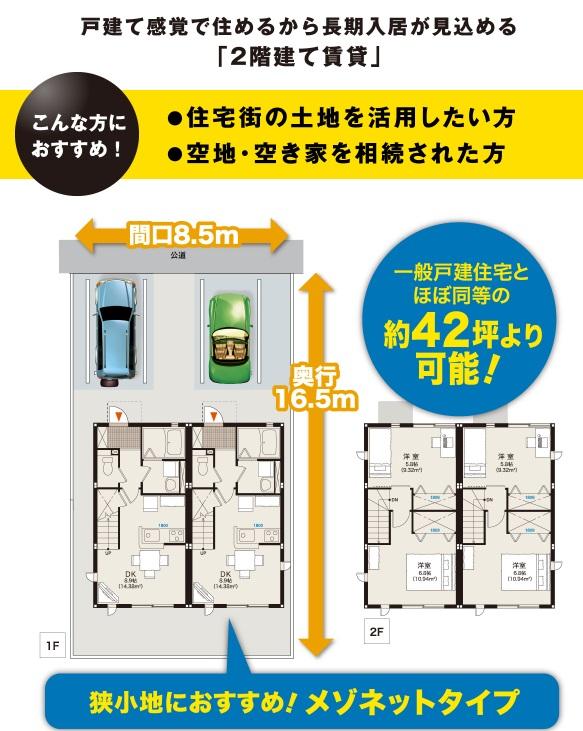 メゾネット40坪のアパート経営事例