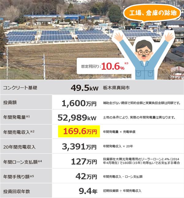 工場跡地太陽光発電土地活用