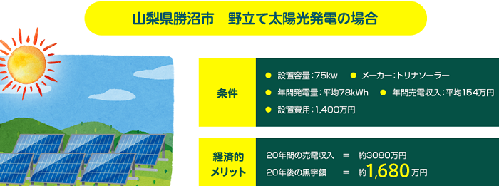 太陽光発電野立て