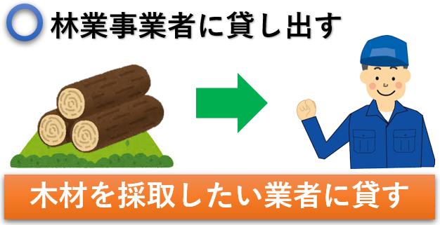 林業事業者